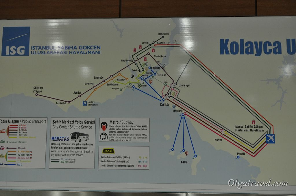Схема движения транспорта от