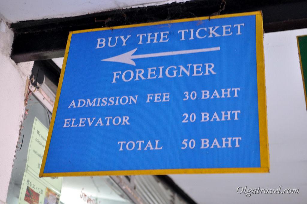 Билеты для иностранцев в храм и стоимость фуникулера