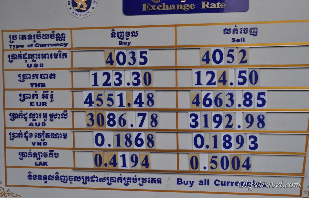 Курс обмена валют в Сием Рипе на февраль 2015