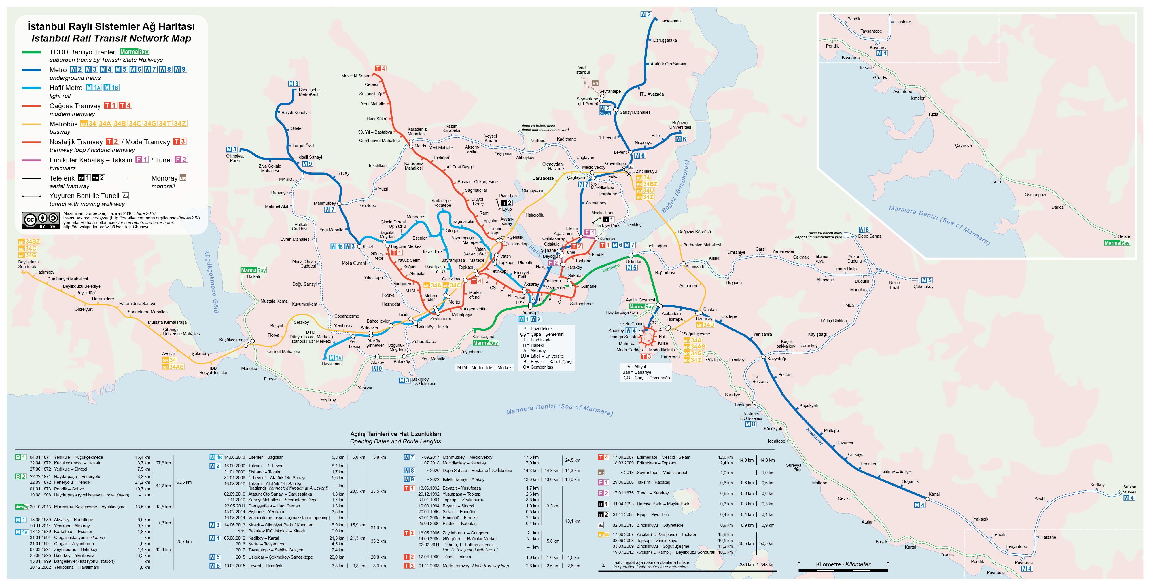 Схема транспорта Стамбула