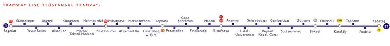 схема трамвая стамбул